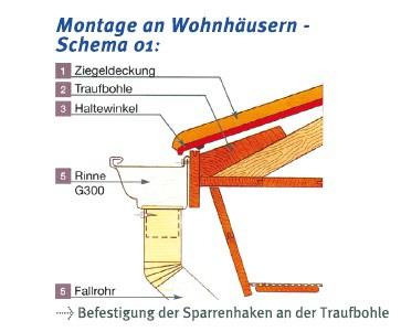 Hervorragend Dachrinnen montieren - Montageanleitung VZ85