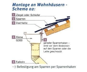 Favorit Dachrinnen montieren - Montageanleitung HO75