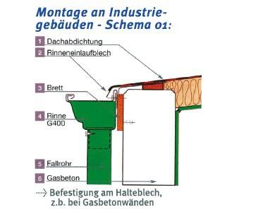 Relativ Dachrinnen montieren - Montageanleitung VL12