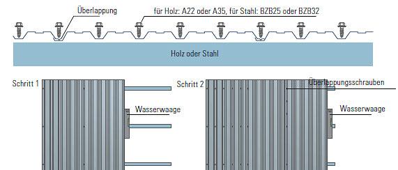 Beliebt Trapezblech montieren - Montageanleitung YD28